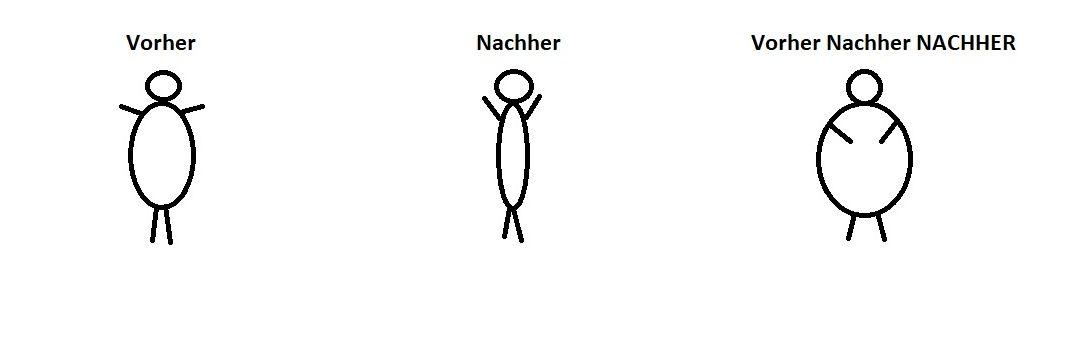 Vorher-Nachher NACHHER